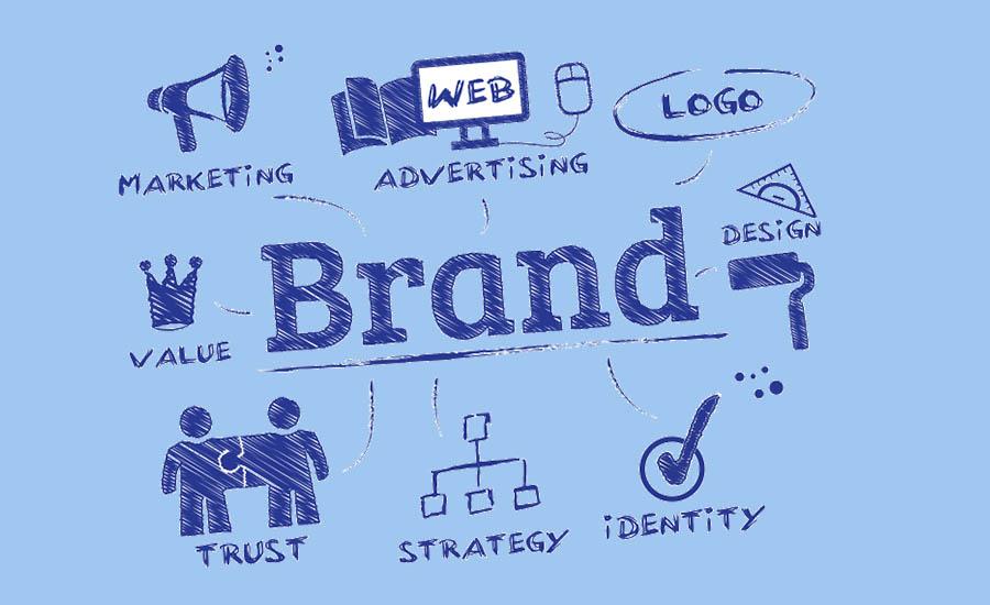 Creación de la marca